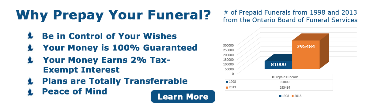 Slider – Why Prepay Your Funeral – Final Chart